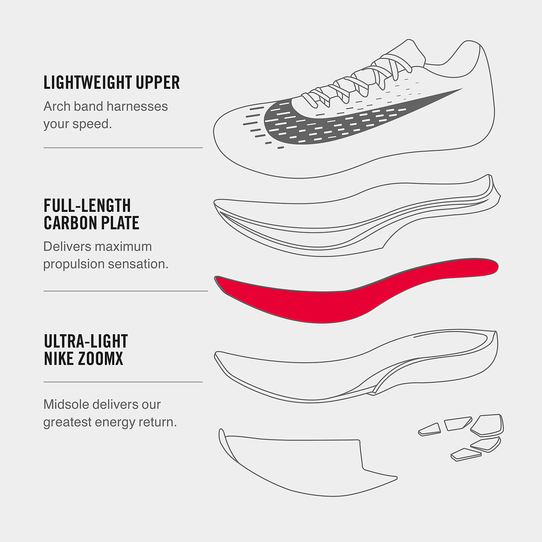 zoom-vaporfly-4-running-shoe2.jpg
